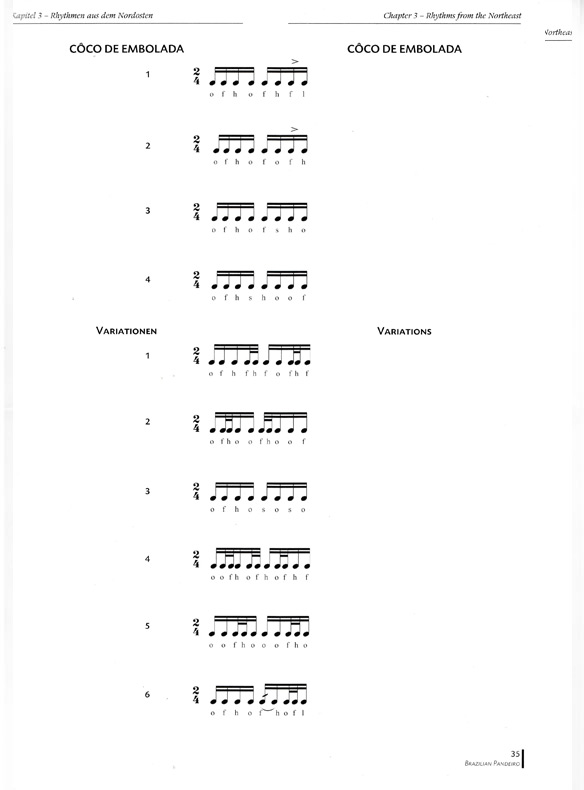 "Score example from the Teaching Method ""The Brazilian Pandeiro"""